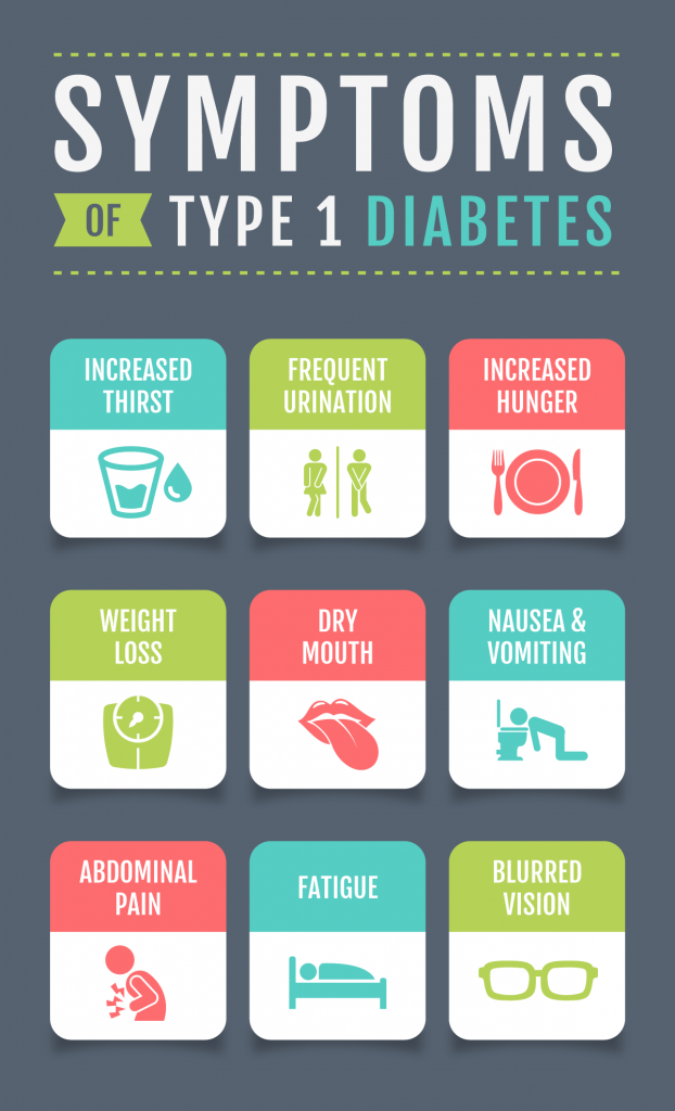 https://diabeticnation.com/2018/06/15/type-1-diabetes/